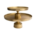 Round Gold Trays